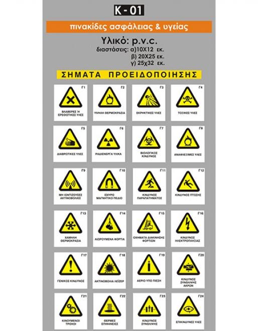 Σήματα Προειδοποίησης