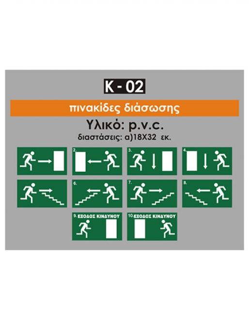 Πινακίδες Διάσωσης